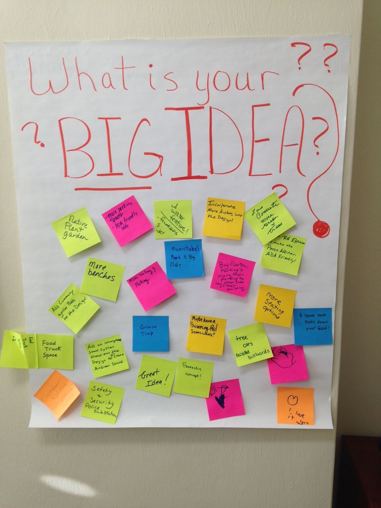 Big Idea Post It Board